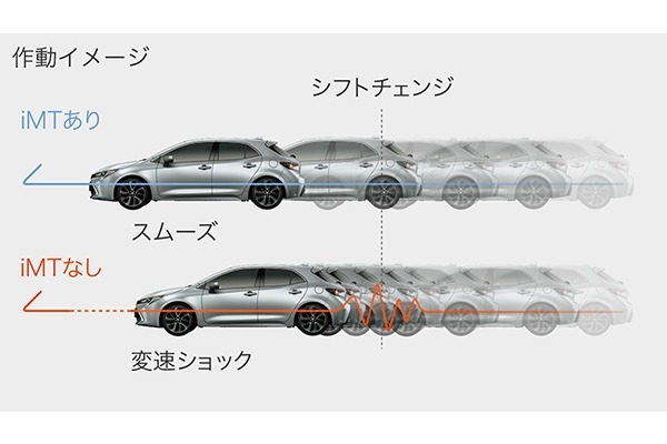 corollasport_performance_06_02
